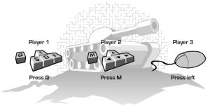 tank trouble control keys